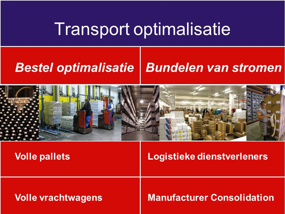 Transport optimalisatie