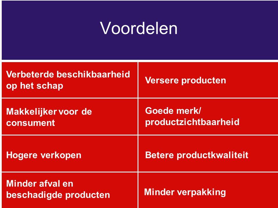 Voordelen Verbeterde beschikbaarheid op het schap Versere producten