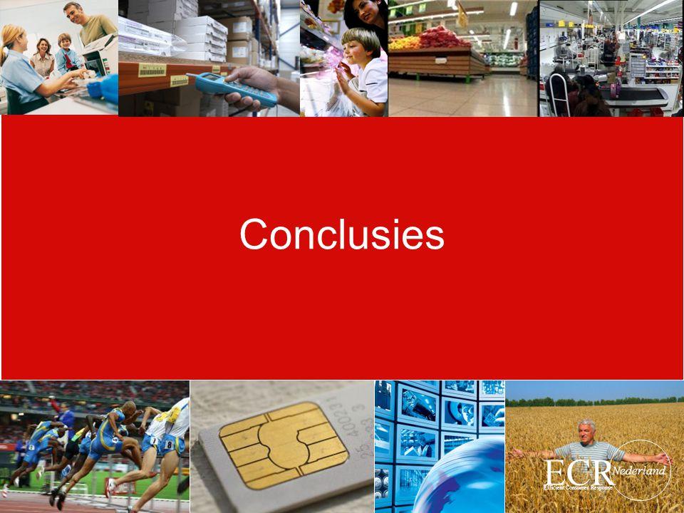 Conclusies ECR Nederland Huidige markttrends: