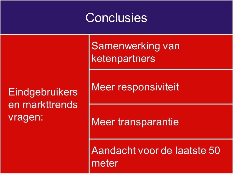 Conclusies Samenwerking van ketenpartners
