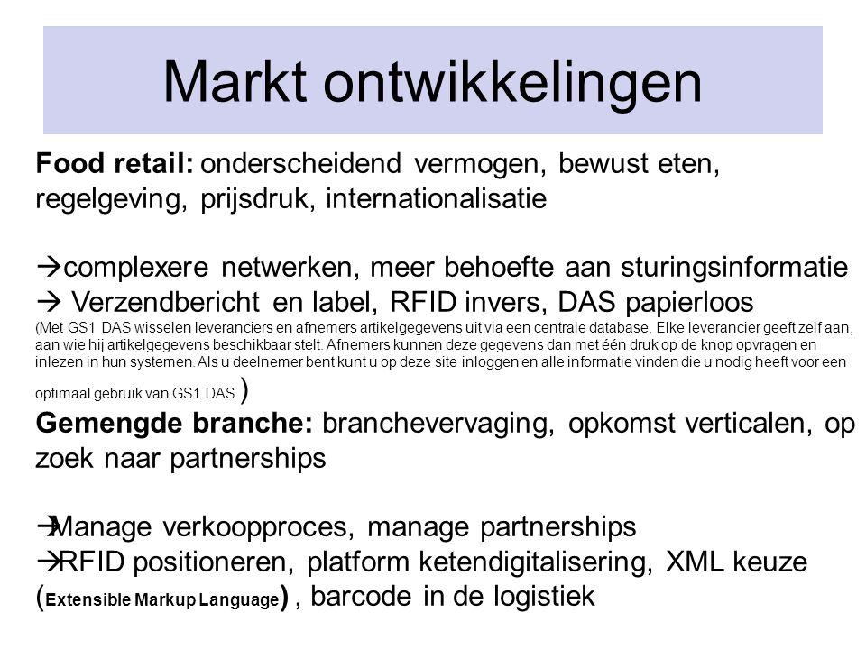Markt ontwikkelingen Food retail: onderscheidend vermogen, bewust eten, regelgeving, prijsdruk, internationalisatie.