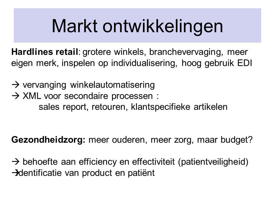 Markt ontwikkelingen Hardlines retail: grotere winkels, branchevervaging, meer eigen merk, inspelen op individualisering, hoog gebruik EDI.