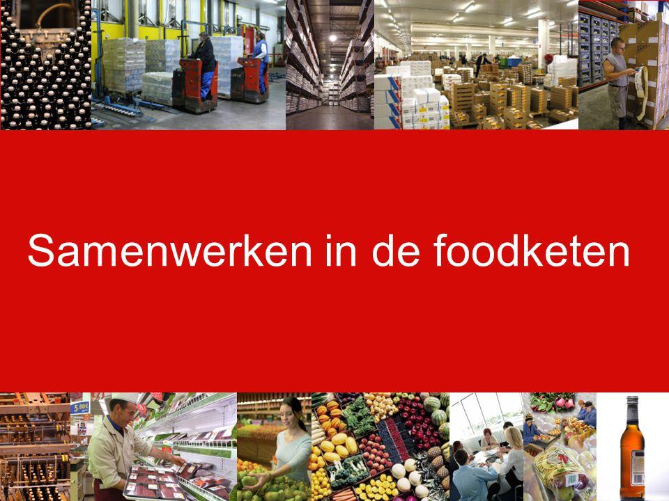 Samenwerken in de foodketen