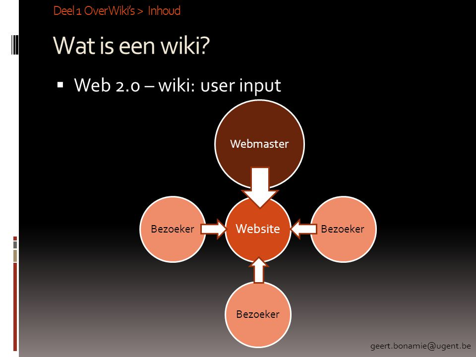 Wat is een wiki Web 2.0 – wiki: user input