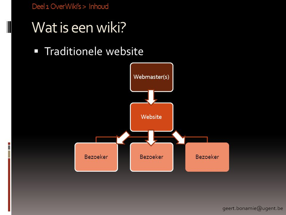 Wat is een wiki Traditionele website Deel 1 Over Wiki's > Inhoud