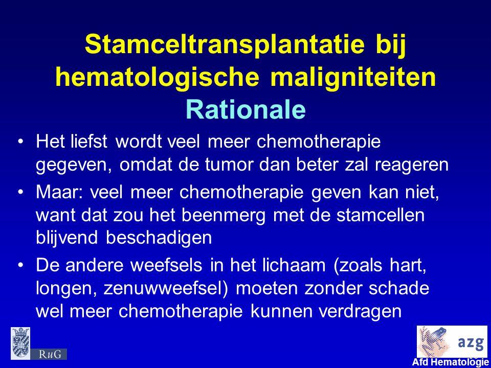 Stamceltransplantatie bij hematologische maligniteiten Rationale