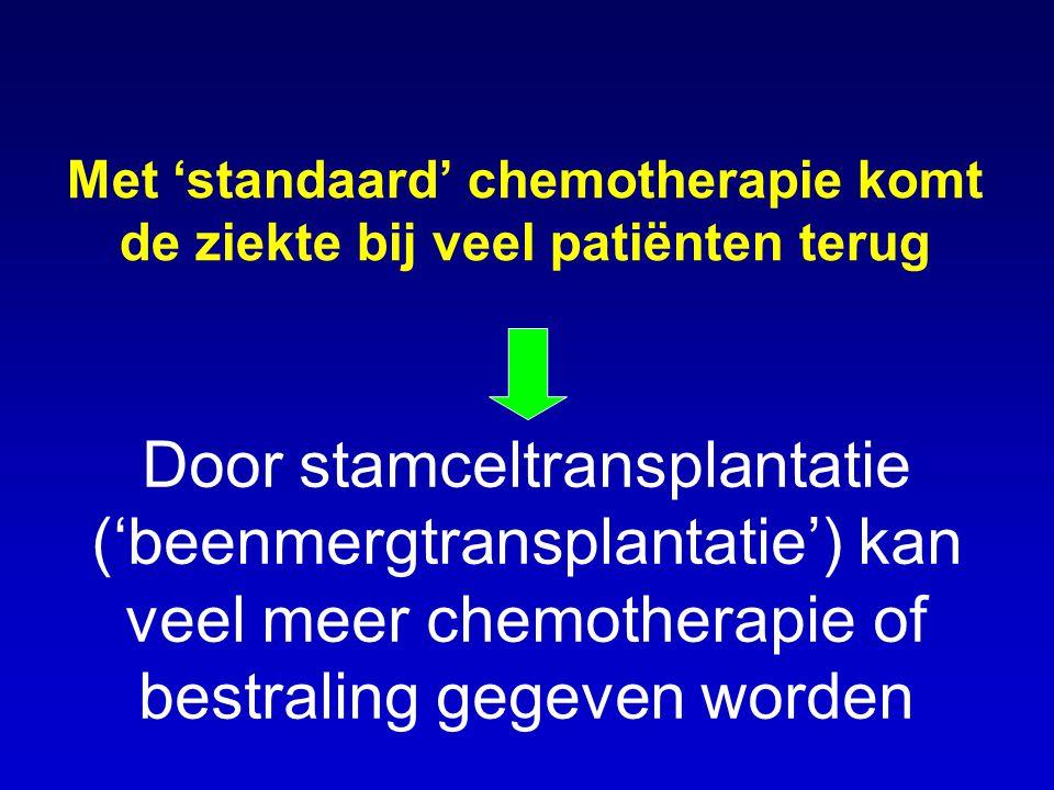 Met 'standaard' chemotherapie komt de ziekte bij veel patiënten terug
