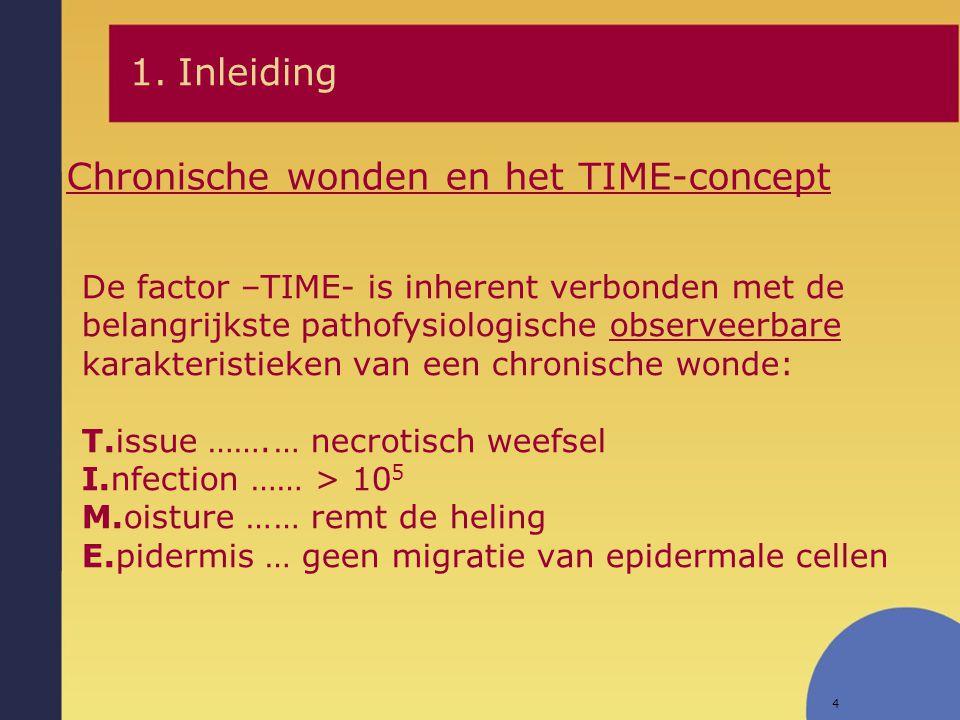 Chronische wonden en het TIME-concept