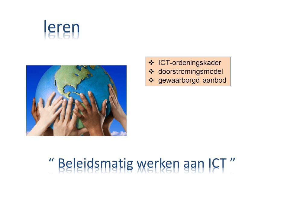 Beleidsmatig werken aan ICT