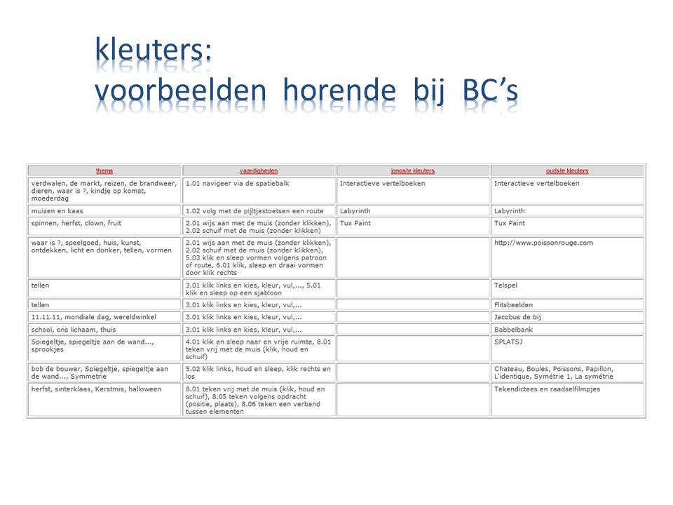 kleuters: voorbeelden horende bij BC's