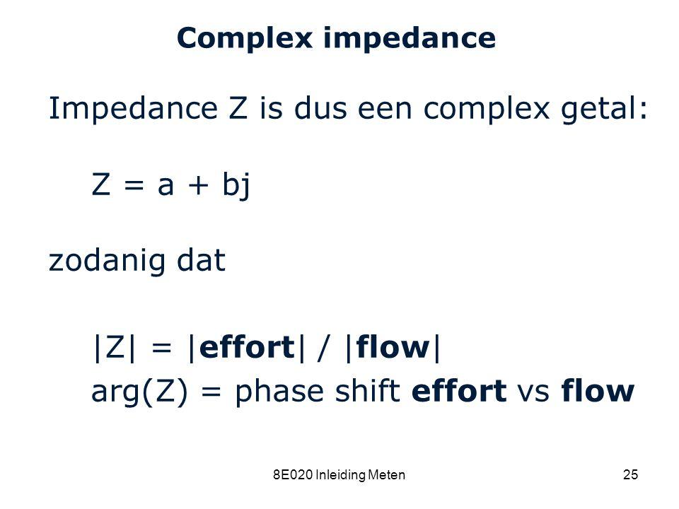 Impedance Z is dus een complex getal: Z = a + bj zodanig dat