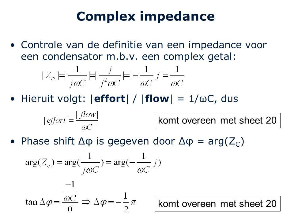 8C120 College 15a Complex impedance. Controle van de definitie van een impedance voor een condensator m.b.v. een complex getal:
