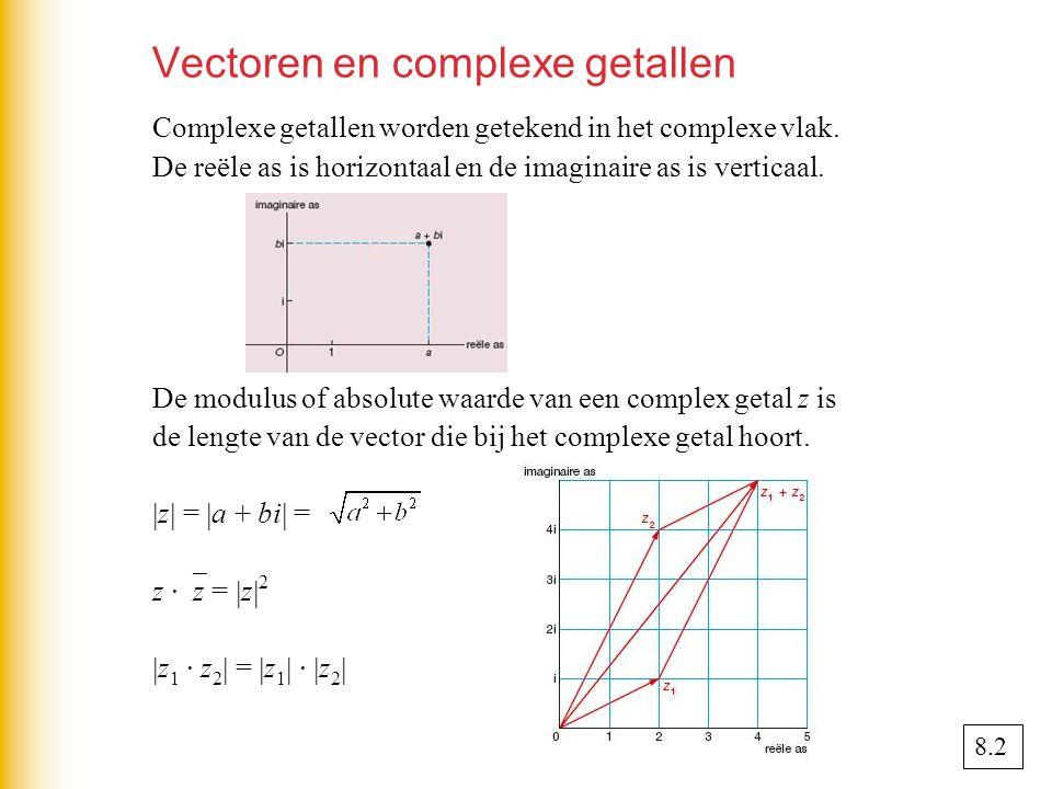 Vectoren en complexe getallen