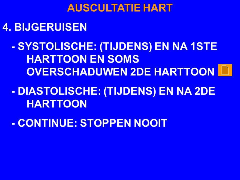 AUSCULTATIE HART 4. BIJGERUISEN. - SYSTOLISCHE: (TIJDENS) EN NA 1STE HARTTOON EN SOMS OVERSCHADUWEN 2DE HARTTOON.