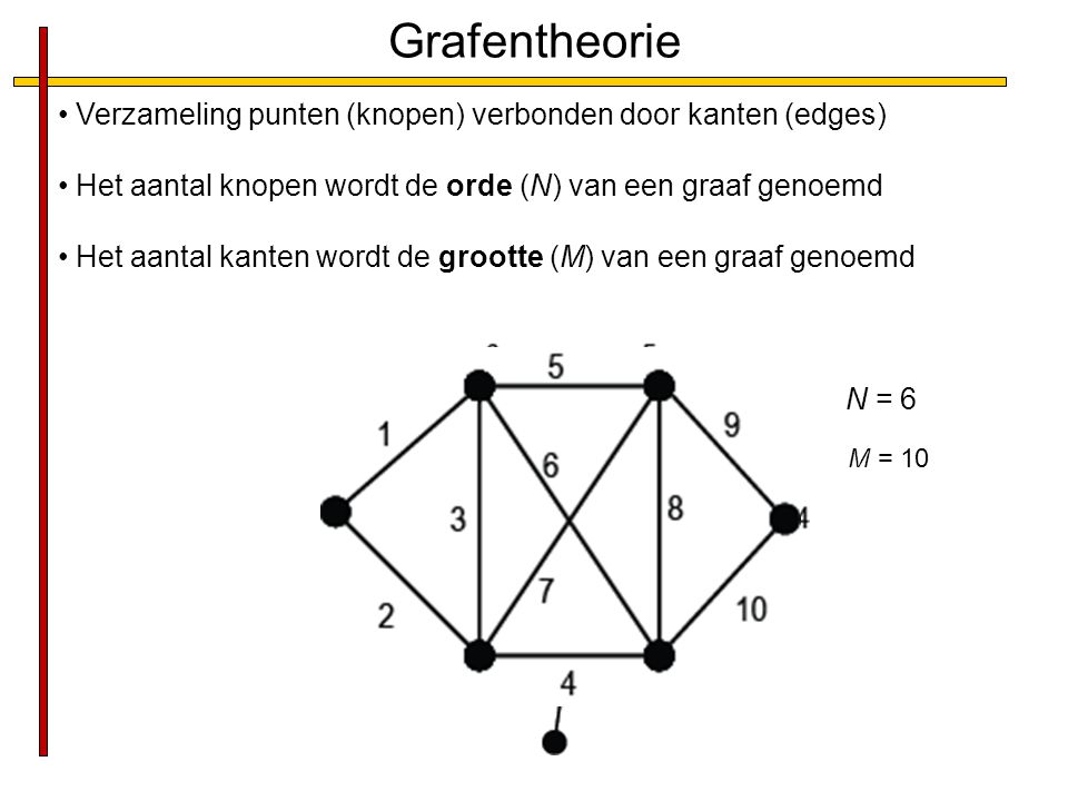 Grafentheorie Verzameling punten (knopen) verbonden door kanten (edges) Het aantal knopen wordt de orde (N) van een graaf genoemd.