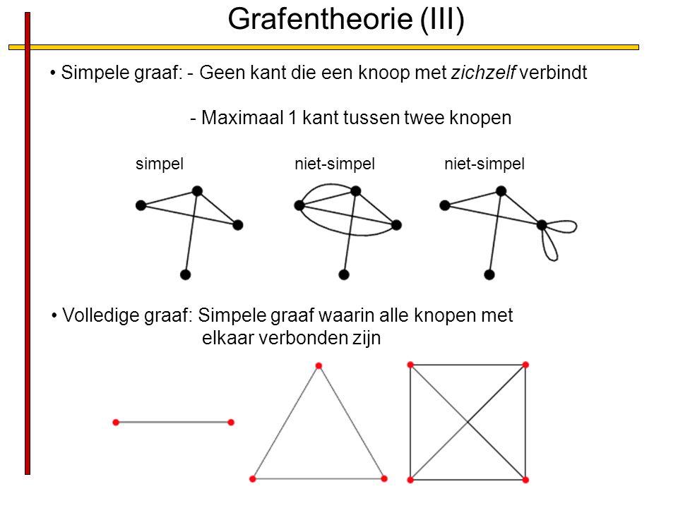 Grafentheorie (III) Simpele graaf: - Geen kant die een knoop met zichzelf verbindt. - Maximaal 1 kant tussen twee knopen.