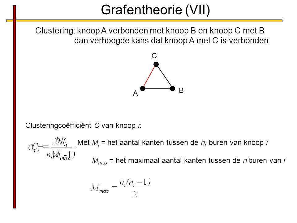 Grafentheorie (VII) Clustering: knoop A verbonden met knoop B en knoop C met B. dan verhoogde kans dat knoop A met C is verbonden.