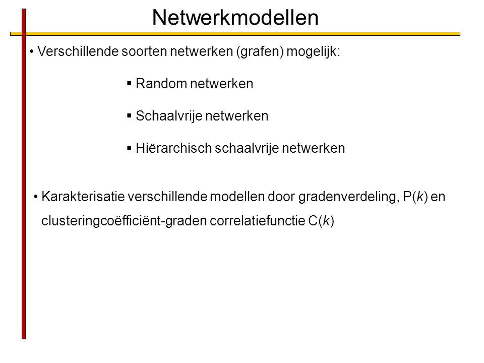 Netwerkmodellen Verschillende soorten netwerken (grafen) mogelijk: