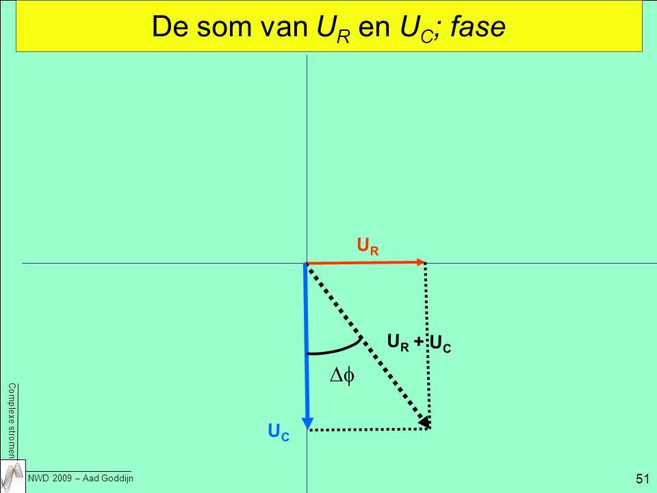 De som van UR en UC; fase UR UR + UC UC Df