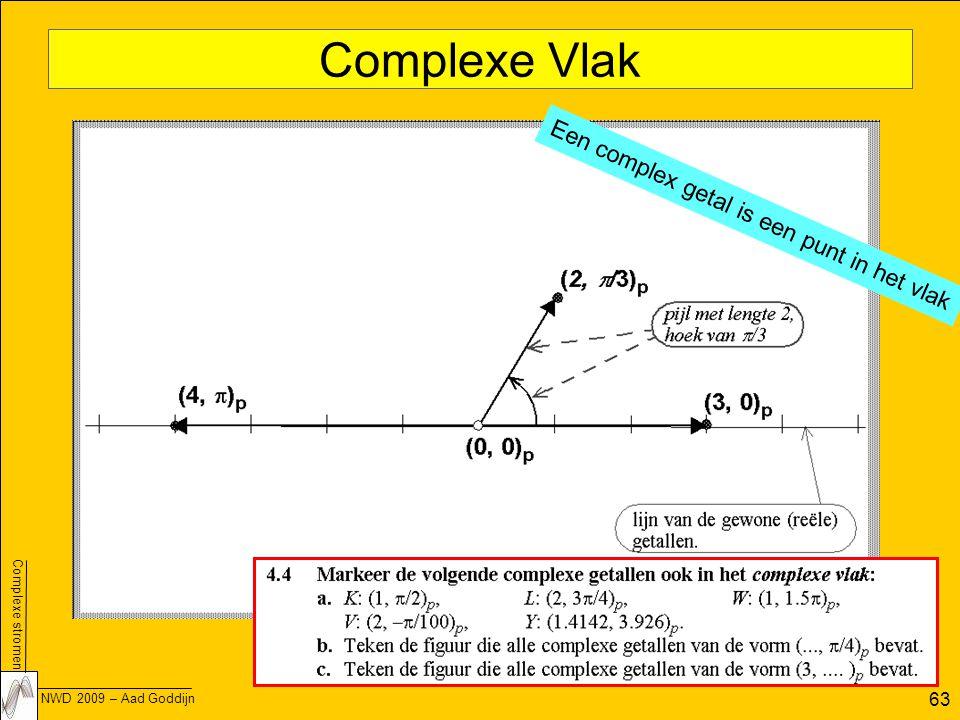 Complexe Vlak Een complex getal is een punt in het vlak