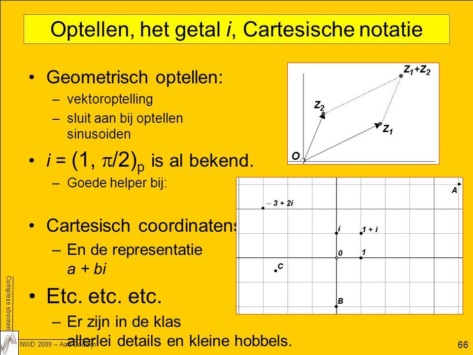 Optellen, het getal i, Cartesische notatie
