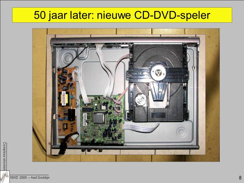 50 jaar later: nieuwe CD-DVD-speler