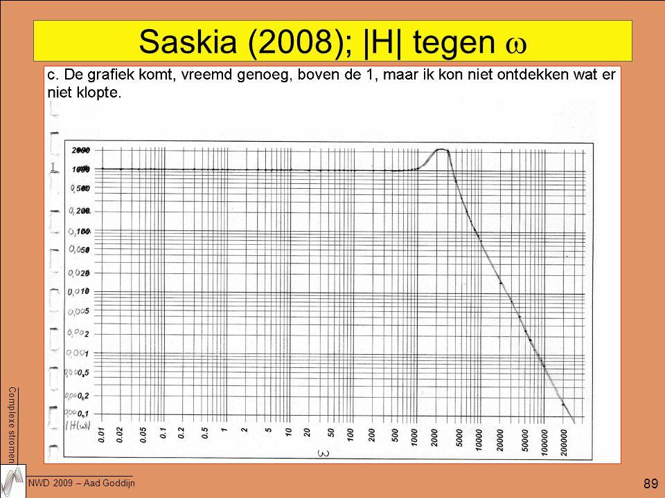 Saskia (2008); |H| tegen 