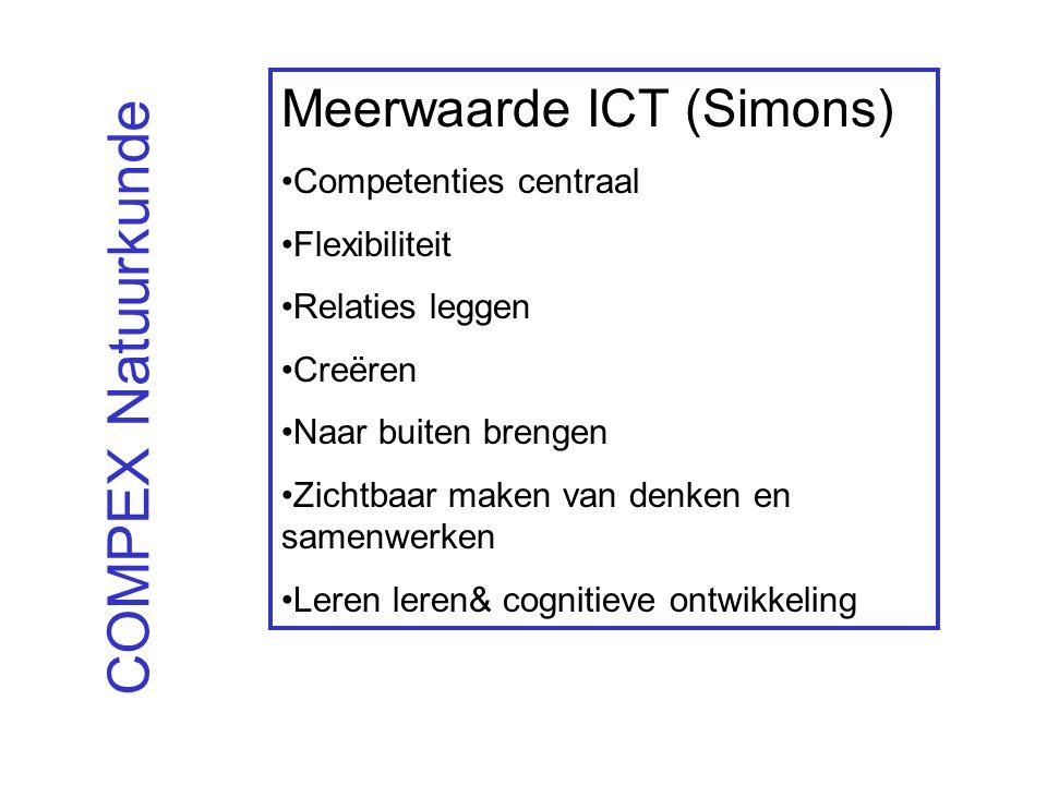 COMPEX Natuurkunde Meerwaarde ICT (Simons) Competenties centraal