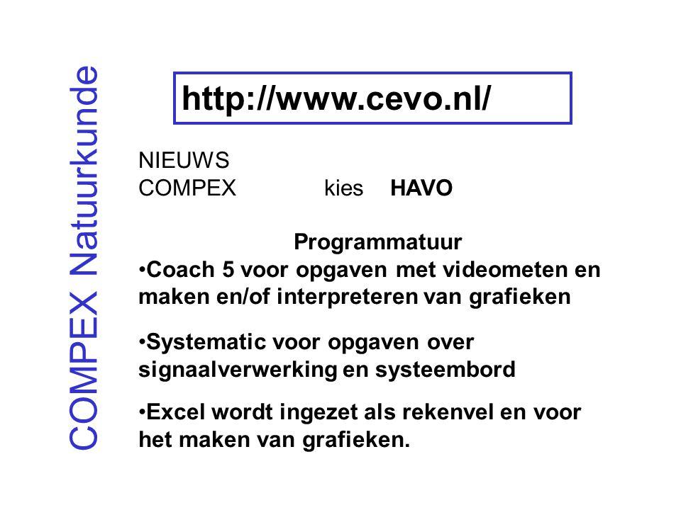 COMPEX Natuurkunde http://www.cevo.nl/ NIEUWS COMPEX kies HAVO