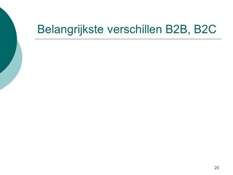 Belangrijkste verschillen B2B, B2C