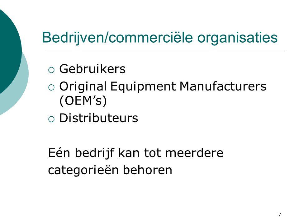 Bedrijven/commerciële organisaties