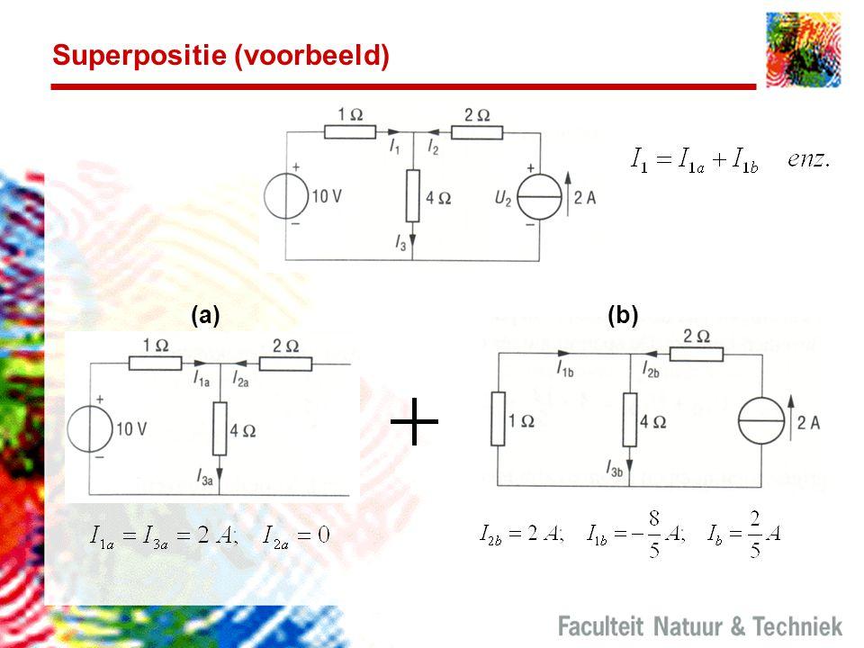 Superpositie (voorbeeld)