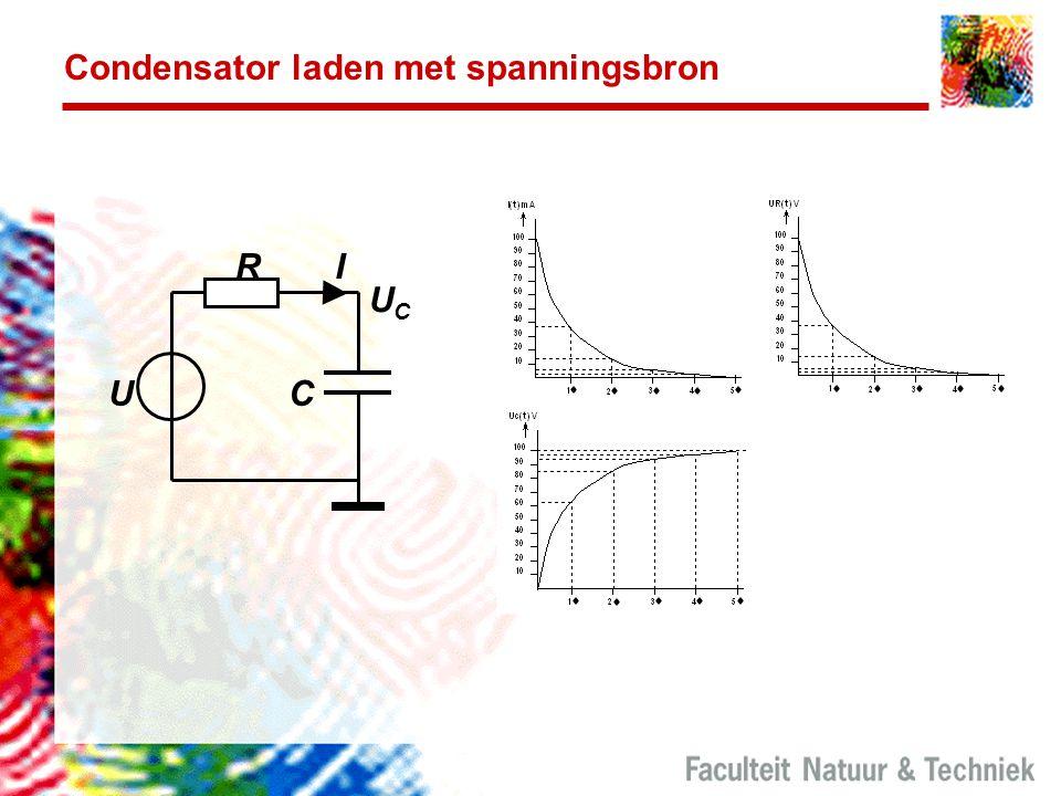 Condensator laden met spanningsbron