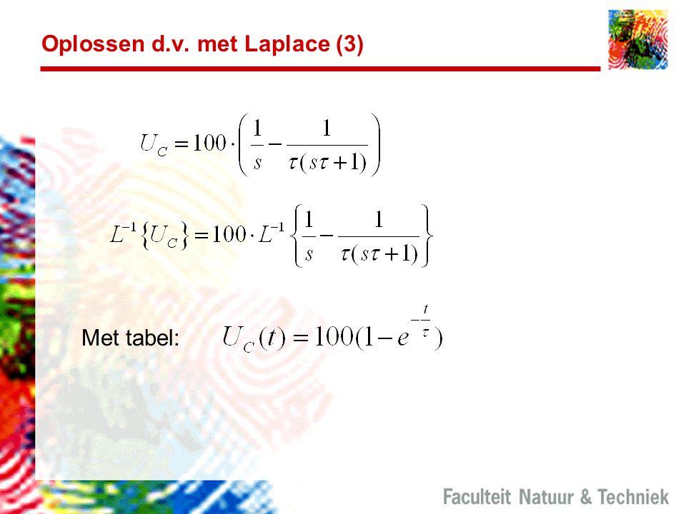 Oplossen d.v. met Laplace (3)