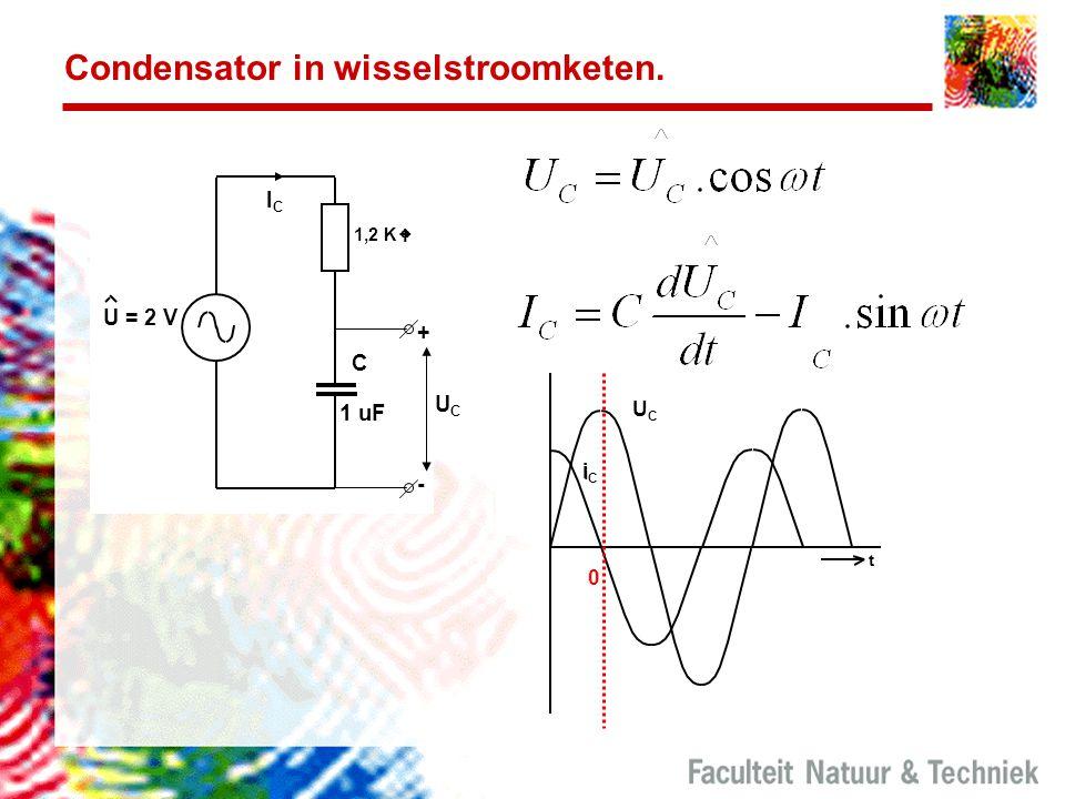 Condensator in wisselstroomketen.