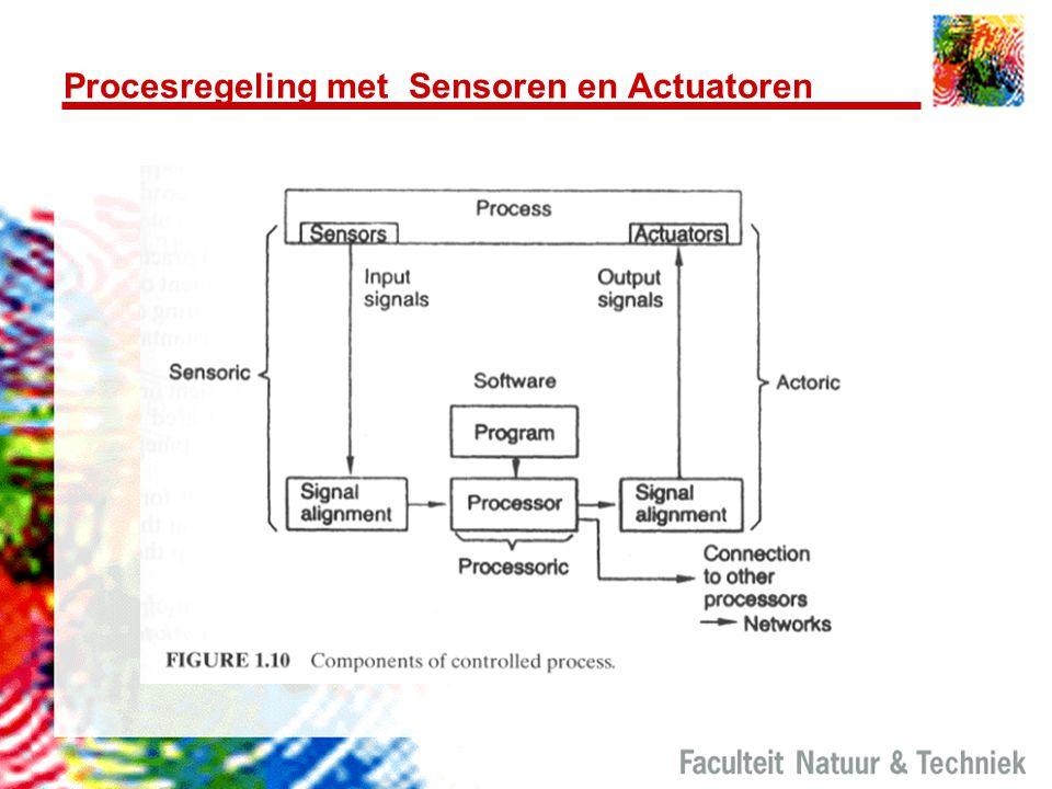 Procesregeling met Sensoren en Actuatoren
