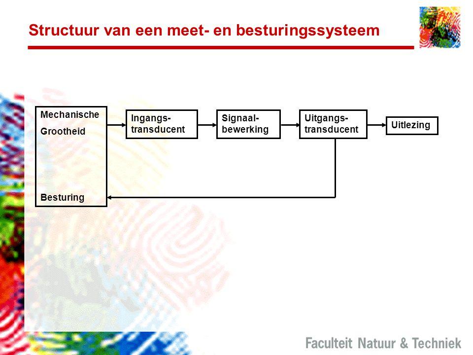 Structuur van een meet- en besturingssysteem