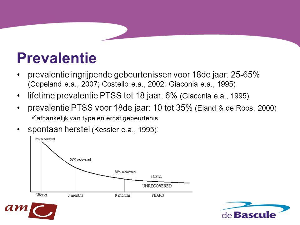 Prevalentie prevalentie ingrijpende gebeurtenissen voor 18de jaar: 25-65% (Copeland e.a., 2007; Costello e.a., 2002; Giaconia e.a., 1995)