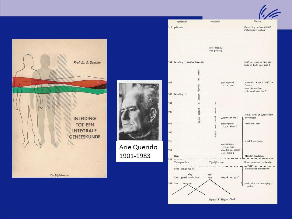 Altijd aardig om te laten zien dat de Nederlandse psychiater Arie Querido als eerste een BPS model otnwierp. Zie de 3 kolommen.