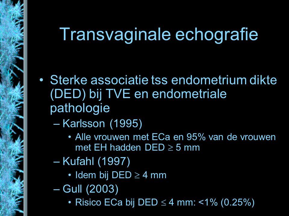 Transvaginale echografie