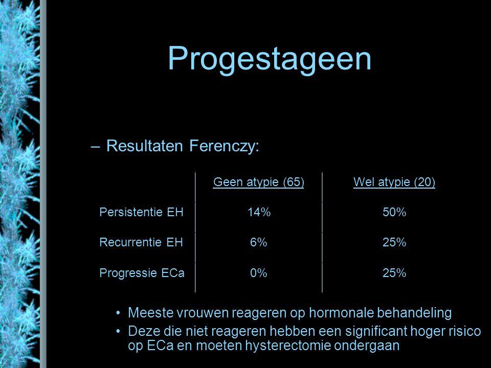Progestageen Resultaten Ferenczy: