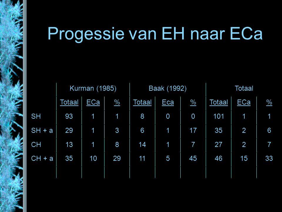 Progessie van EH naar ECa