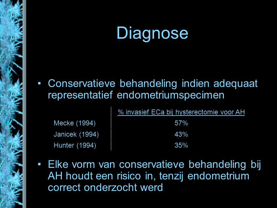 % invasief ECa bij hysterectomie voor AH