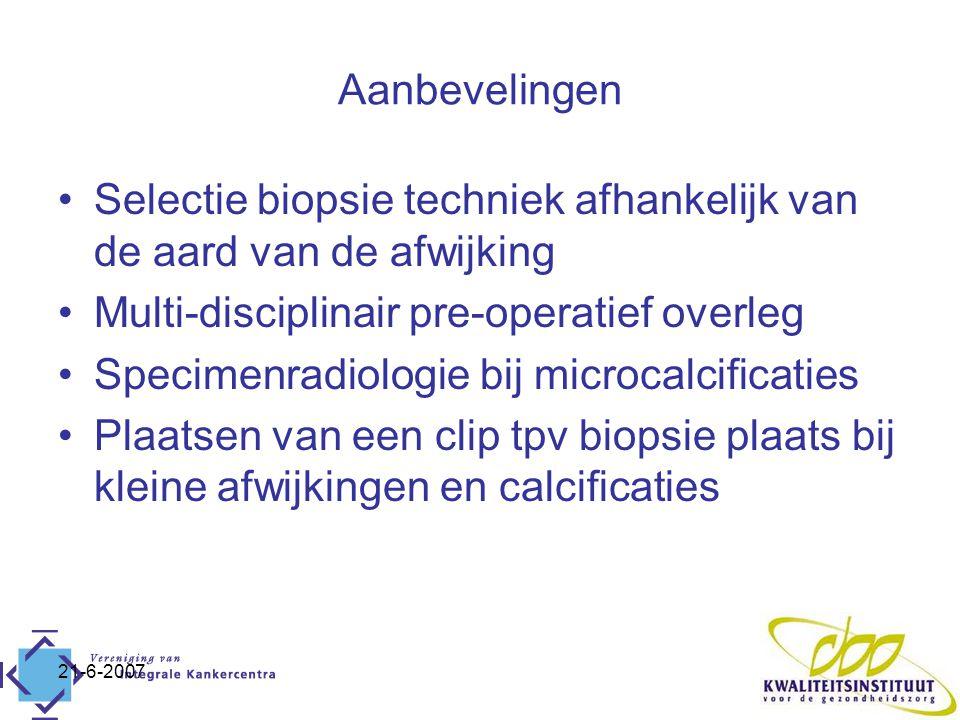 Selectie biopsie techniek afhankelijk van de aard van de afwijking
