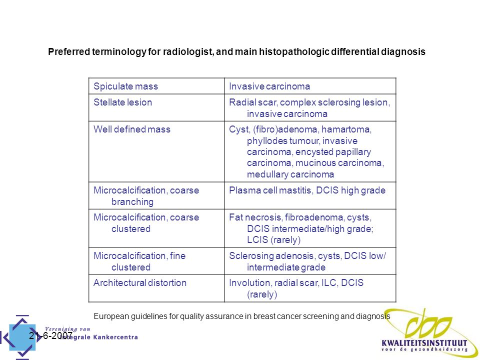 Radial scar, complex sclerosing lesion, invasive carcinoma