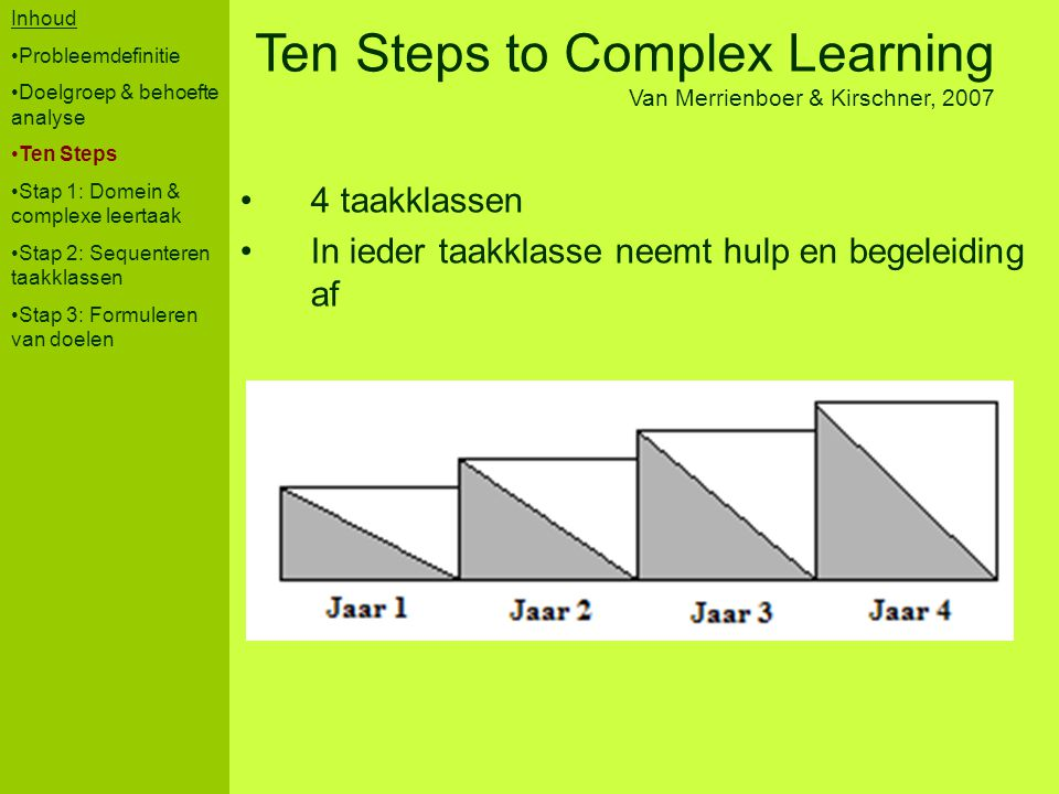 Ten Steps to Complex Learning Van Merrienboer & Kirschner, 2007