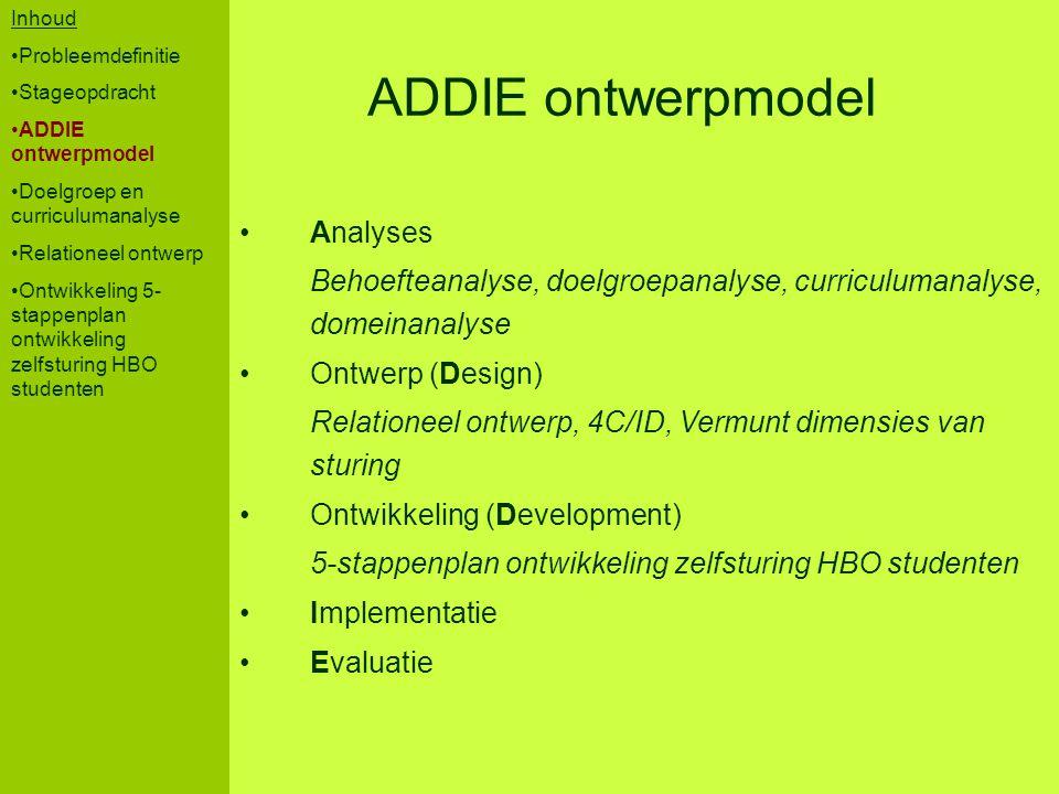 ADDIE ontwerpmodel Analyses