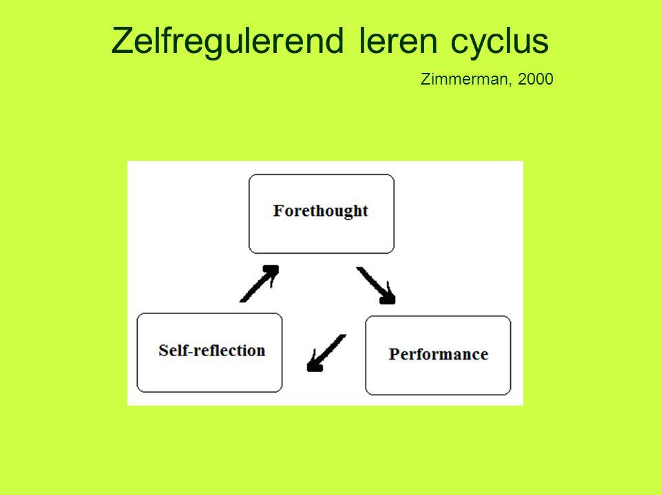 Zelfregulerend leren cyclus