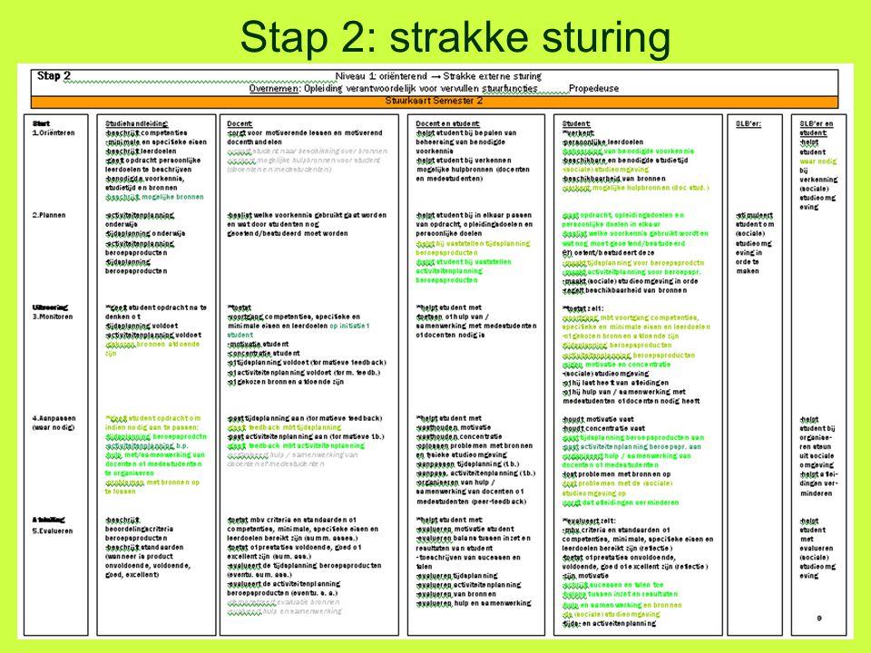 Stap 2: strakke sturing