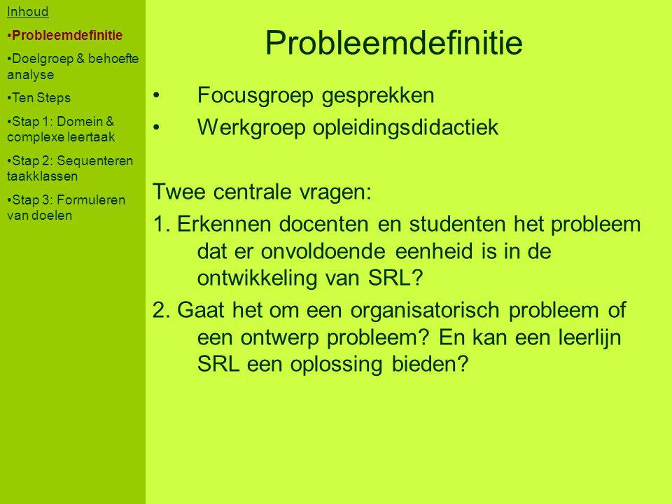 Probleemdefinitie Focusgroep gesprekken Werkgroep opleidingsdidactiek